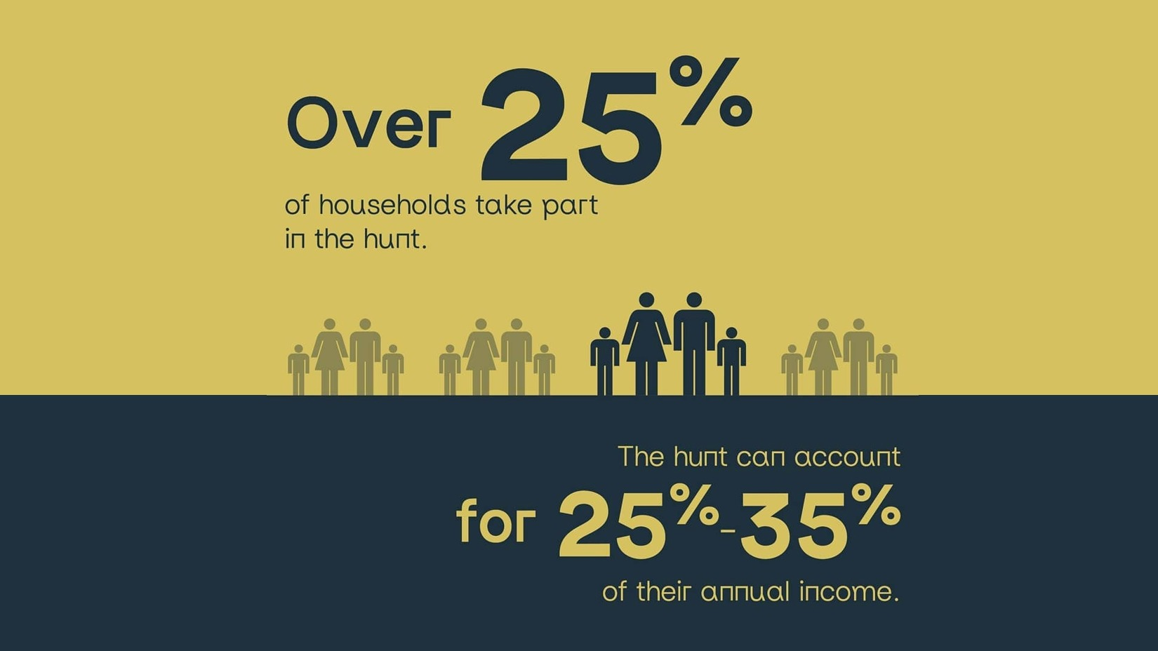 Over 25% of households take part in the hunt ENG